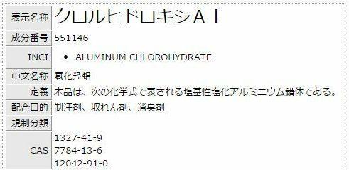 クロルヒドロキシAL アルミニウム