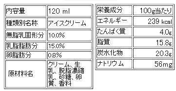 木次アイス 原材料