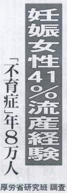 不妊 中京新聞 41%流産経験