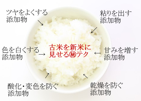 持ち帰り用の寿司・弁当のご飯に添加物混入の可能性