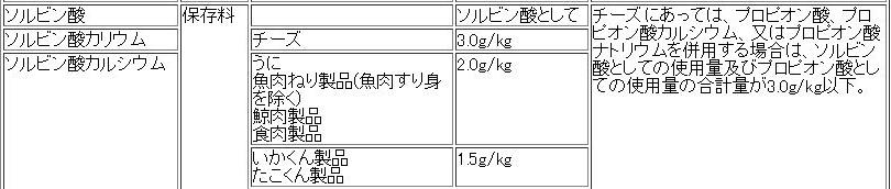 ソルビン酸