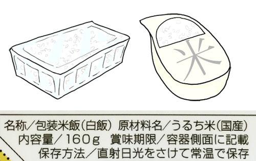 米 原材料