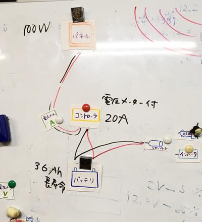 自作 発電システム 1